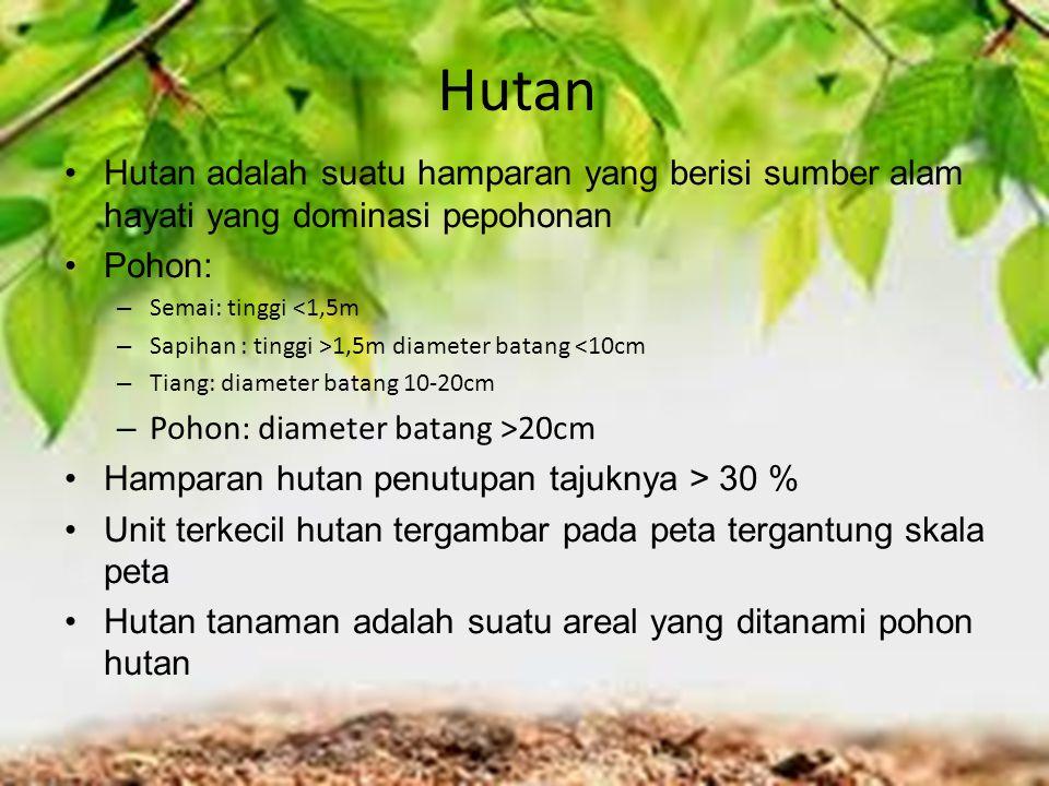 Hutan Hutan adalah suatu hamparan yang berisi sumber alam hayati yang dominasi pepohonan Pohon: – Semai: tinggi <1,5m – Sapihan : tinggi >1,5m diamete