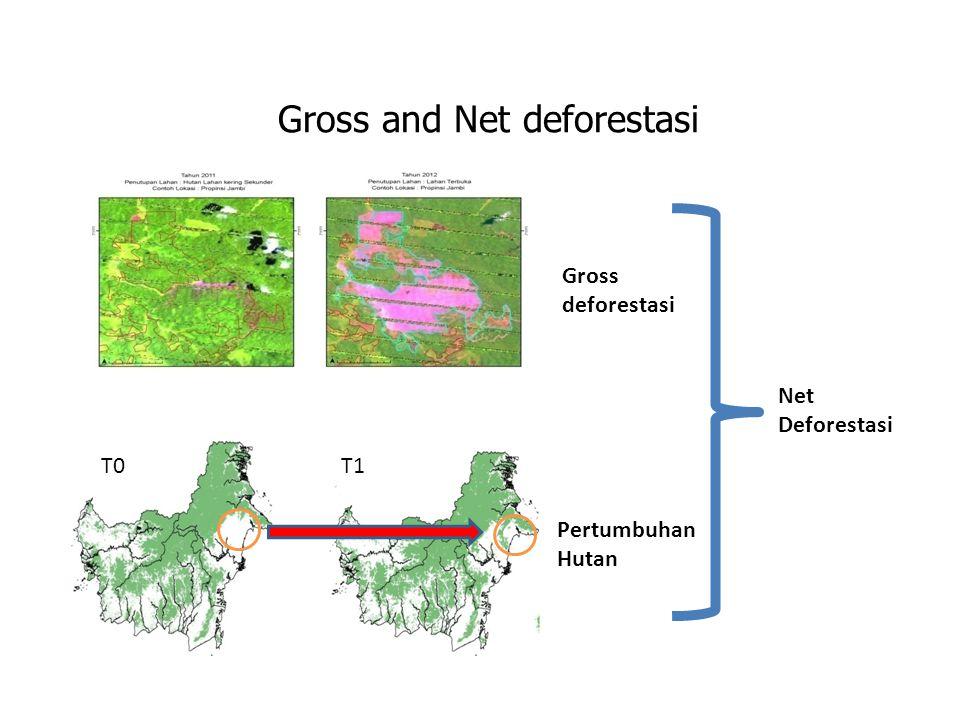 Perubahan Penutupan Lahan Hutan alam – Belukar – Hutan tanaman (Sumatera Selatan) 17 Mei 1989 13 Juli 2001 4 Juni 2013