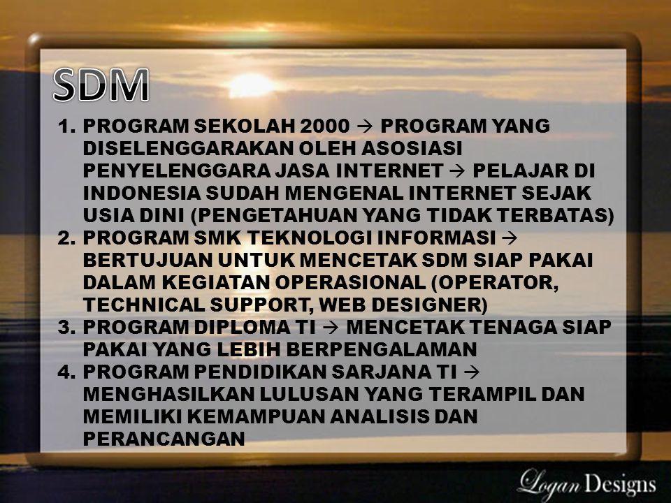 1.PROGRAM SEKOLAH 2000  PROGRAM YANG DISELENGGARAKAN OLEH ASOSIASI PENYELENGGARA JASA INTERNET  PELAJAR DI INDONESIA SUDAH MENGENAL INTERNET SEJAK U