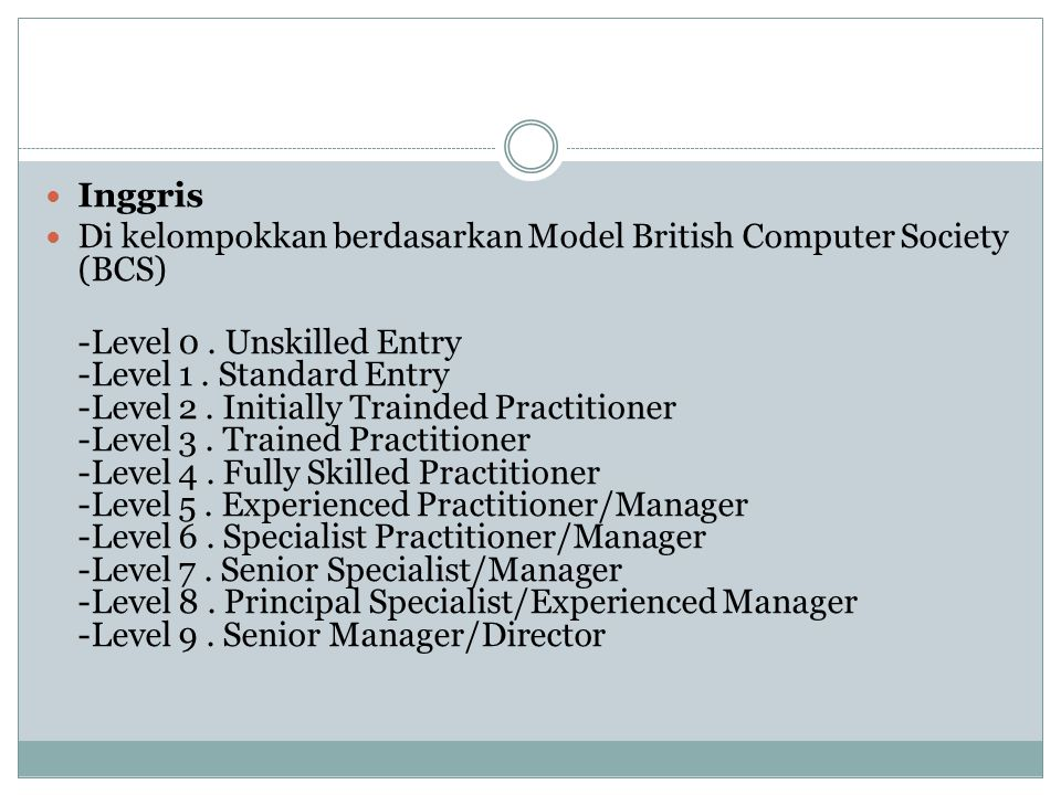 Inggris Di kelompokkan berdasarkan Model British Computer Society (BCS) -Level 0. Unskilled Entry -Level 1. Standard Entry -Level 2. Initially Trainde