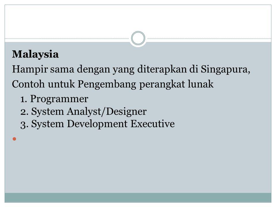 Malaysia Hampir sama dengan yang diterapkan di Singapura, Contoh untuk Pengembang perangkat lunak 1. Programmer 2. System Analyst/Designer 3. System D