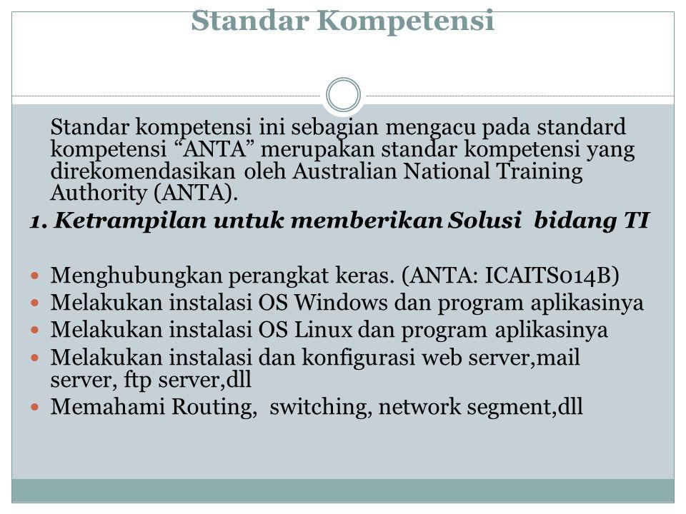 """Standar Kompetensi Standar kompetensi ini sebagian mengacu pada standard kompetensi """"ANTA"""" merupakan standar kompetensi yang direkomendasikan oleh Aus"""