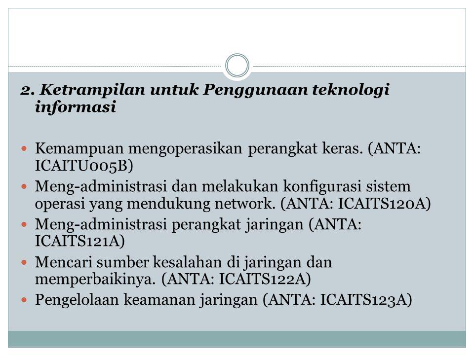 2. Ketrampilan untuk Penggunaan teknologi informasi Kemampuan mengoperasikan perangkat keras. (ANTA: ICAITU005B) Meng-administrasi dan melakukan konfi