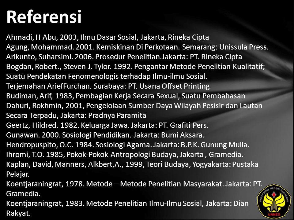 Referensi Ahmadi, H Abu, 2003, Ilmu Dasar Sosial, Jakarta, Rineka Cipta Agung, Mohammad.