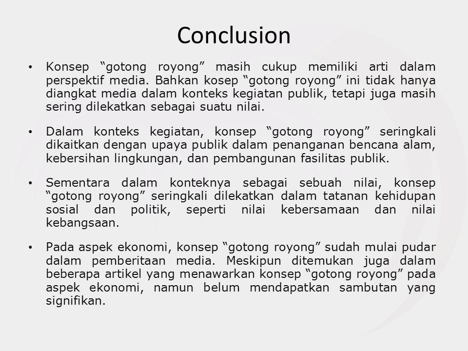 Conclusion Konsep gotong royong masih cukup memiliki arti dalam perspektif media.