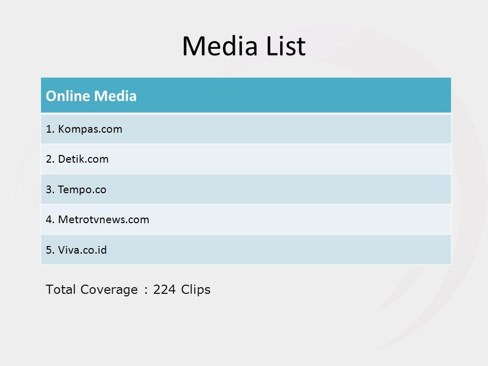 Media List Online Media 1.Kompas.com 2. Detik.com 3.