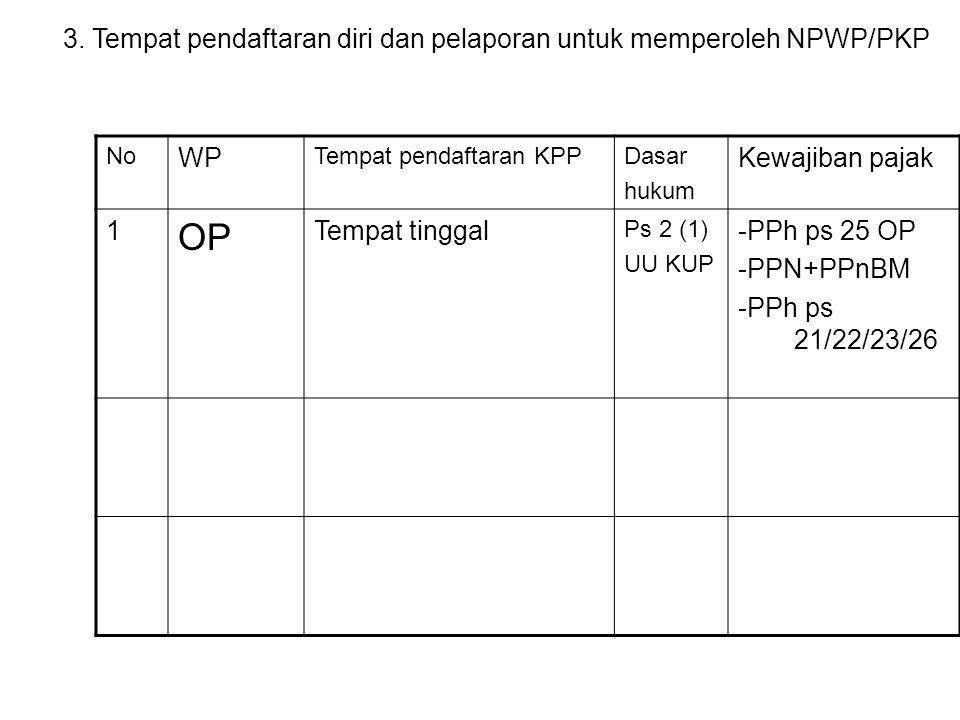3. Tempat pendaftaran diri dan pelaporan untuk memperoleh NPWP/PKP No WP Tempat pendaftaran KPPDasar hukum Kewajiban pajak 1 OP Tempat tinggal Ps 2 (1