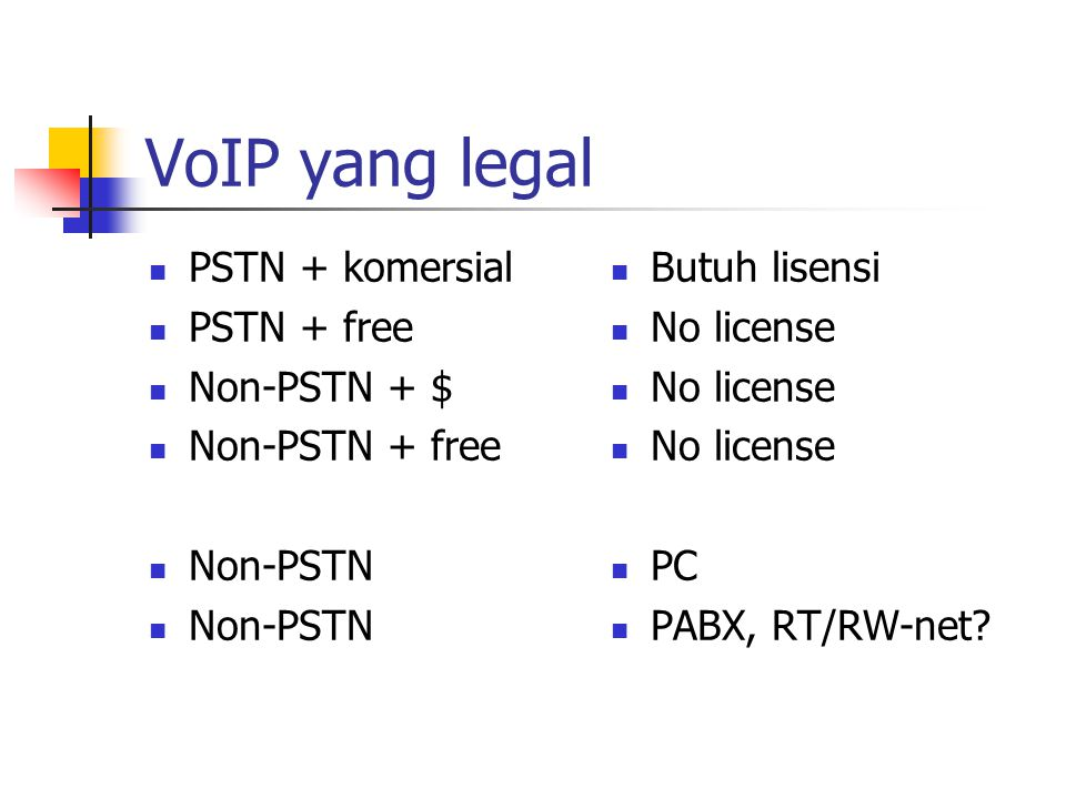 VoIP yang legal PSTN + komersial PSTN + free Non-PSTN + $ Non-PSTN + free Non-PSTN Butuh lisensi No license PC PABX, RT/RW-net?