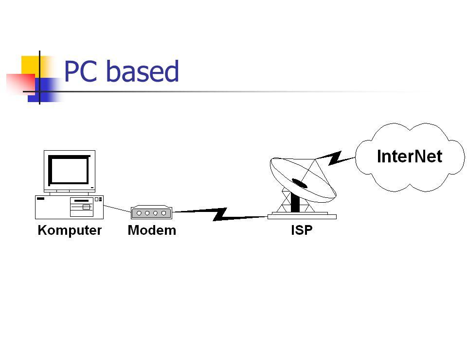 PC based