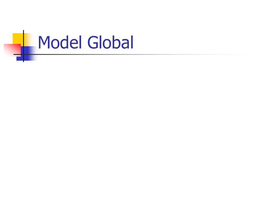 Model Global
