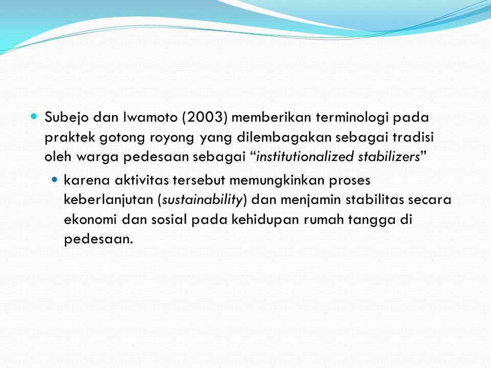 """Subejo dan Iwamoto (2003) memberikan terminologi pada praktek gotong royong yang dilembagakan sebagai tradisi oleh warga pedesaan sebagai """"institution"""