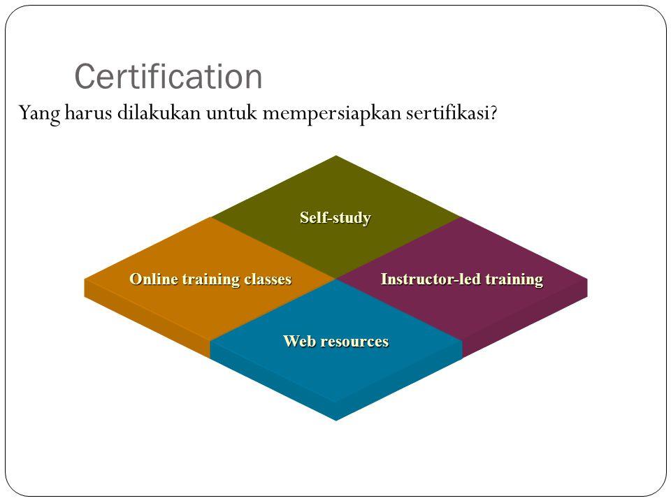 Certification Yang harus dilakukan untuk mempersiapkan sertifikasi.