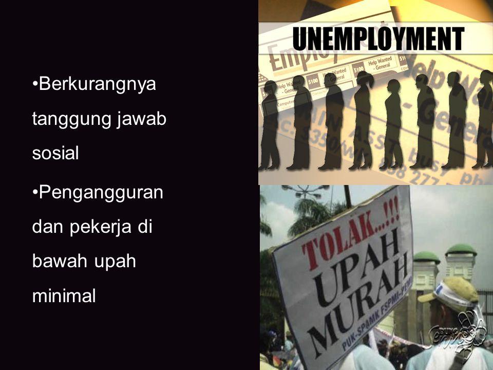Berkurangnya tanggung jawab sosial Pengangguran dan pekerja di bawah upah minimal