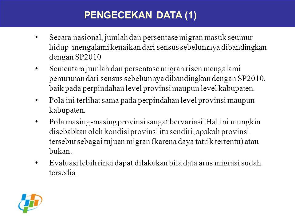 PENGECEKAN DATA (1) Secara nasional, jumlah dan persentase migran masuk seumur hidup mengalami kenaikan dari sensus sebelumnya dibandingkan dengan SP2