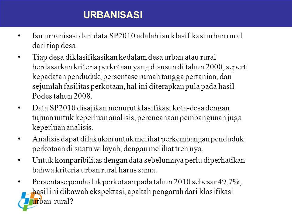 URBANISASI Isu urbanisasi dari data SP2010 adalah isu klasifikasi urban rural dari tiap desa Tiap desa diklasifikasikan kedalam desa urban atau rural