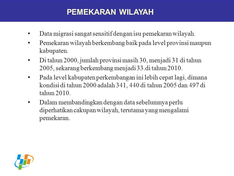 PEMEKARAN WILAYAH Data migrasi sangat sensitif dengan isu pemekaran wilayah. Pemekaran wilayah berkembang baik pada level provinsi maupun kabupaten. D