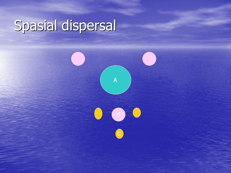 Spasial dispersal A B C