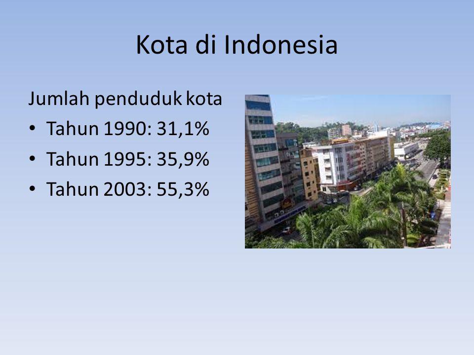 Kota di Indonesia Jumlah penduduk desa: Tahun 1990: 68,9% Tahun 1995: 64,4% Tahun 2003: 45%