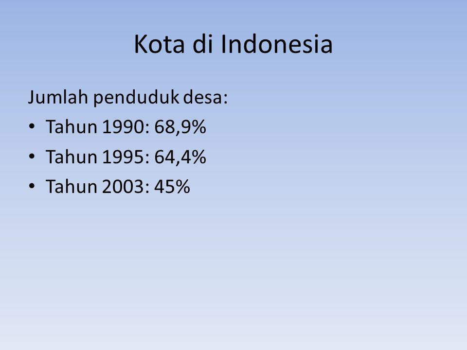 Kota di Indonesia Penambahan komposisi kependudukan perkotaan memang tak terelakkan Negara perekonomian tinggi→tingkat urbanisasi yang tinggi Negara2 industri: tingkat urbanisasi diatas 75% Negara2 berkembang: tingkat urbanisasi sekitar 35% - 45% (Tjiptoheriyanto, 2000)
