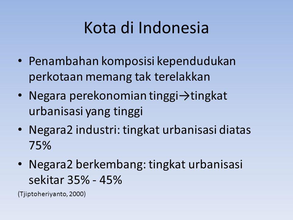 Kota di Indonesia Pertumbuhan penduduk perkotaan yang pesat→ semakin terbatasnya ruang publik → kota semakin kehilangan fungsi sebagai sarana permukiman yang nyaman Jumlah pengangguran juga terus meningkat – Tahun 1998: 3 juta penduduk – Tahun 1999: 26 juta penduduk (NUDS, 2000)