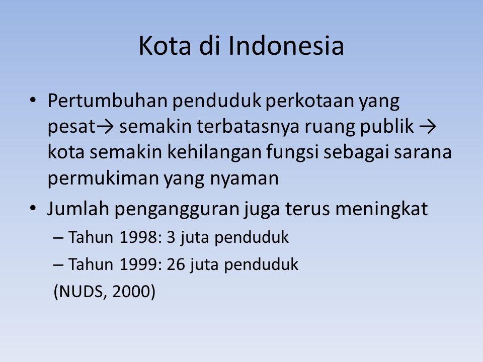 Permasalahan Kota Apa saja permasalahan utama kota-kota di Indonesia?
