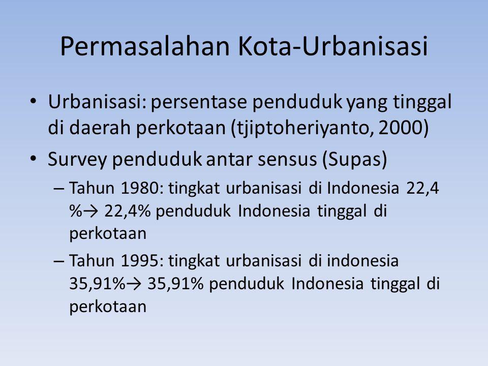 Permasalahan Kota-Urbanisasi Kota Jakarta tidak dirancang untuk untuk melayani mobilitas penduduk lebih dari 10 juta orang Kenyataan jumlah penduduk Jakarta: – Siang hari: ± 11 juta penduduk – Malam hari: ± 8,9 juta penduduk Akibatnya Jakarta menjadi sangat sesak dan kurang nyaman