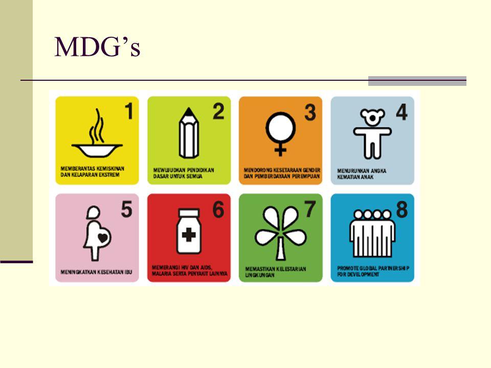 MDG's