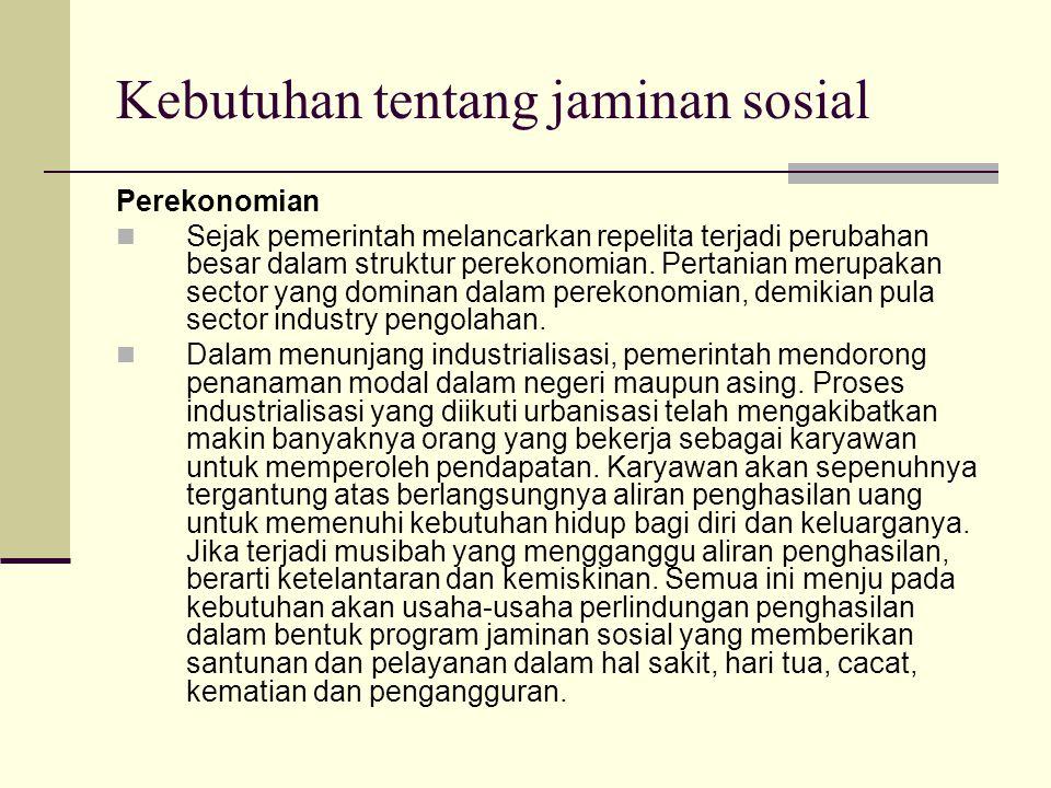 Kebutuhan tentang jaminan sosial Kependudukan Penduduk Indonesia merupakan kelima terbesar didunia setelah RRC, India, Uni Soviet dan Amerika Serikat.