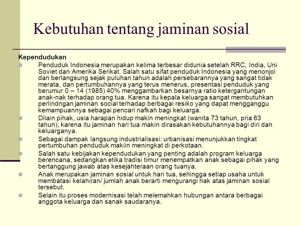Kebutuhan tentang jaminan sosial Ketenagakerjaan.
