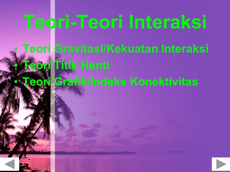 Teori-Teori Interaksi Teori Gravitasi/Kekuatan Interaksi Teori Titik Henti Teori Grafik/Indeks Konektivitas