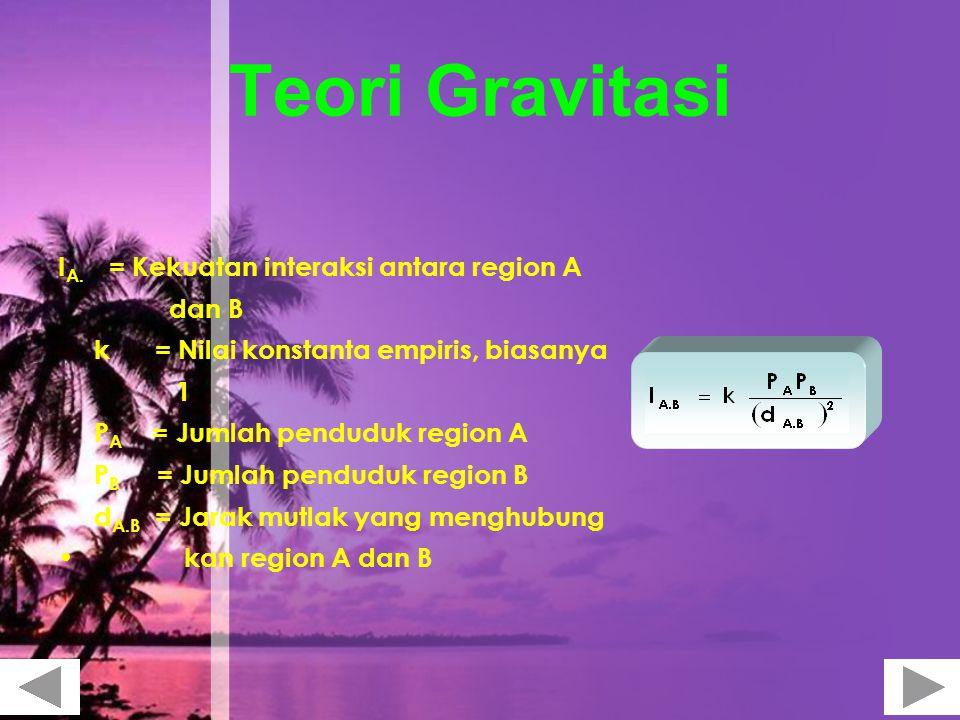 Teori Gravitasi I A. = Kekuatan interaksi antara region A dan B k = Nilai konstanta empiris, biasanya 1 P A = Jumlah penduduk region A P B = Jumlah pe
