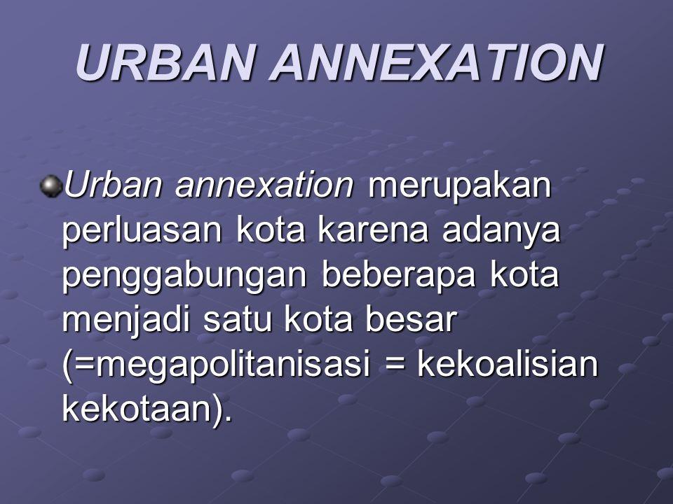 URBAN ANNEXATION Urban annexation merupakan perluasan kota karena adanya penggabungan beberapa kota menjadi satu kota besar (=megapolitanisasi = kekoalisian kekotaan).
