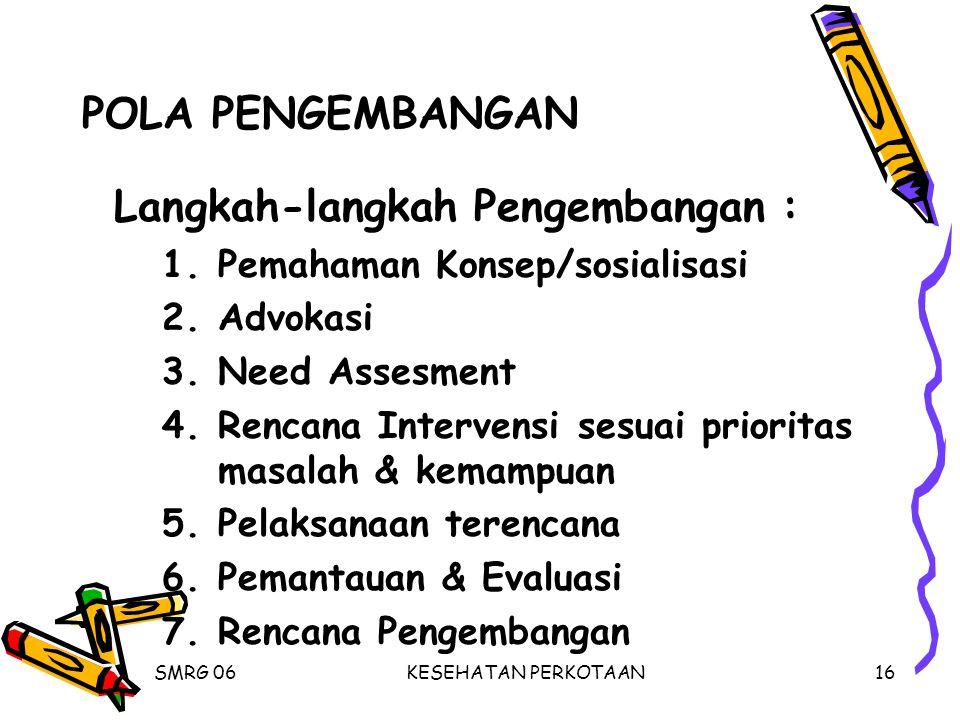 SMRG 06KESEHATAN PERKOTAAN16 POLA PENGEMBANGAN Langkah-langkah Pengembangan : 1.Pemahaman Konsep/sosialisasi 2.Advokasi 3.Need Assesment 4.Rencana Intervensi sesuai prioritas masalah & kemampuan 5.Pelaksanaan terencana 6.Pemantauan & Evaluasi 7.Rencana Pengembangan