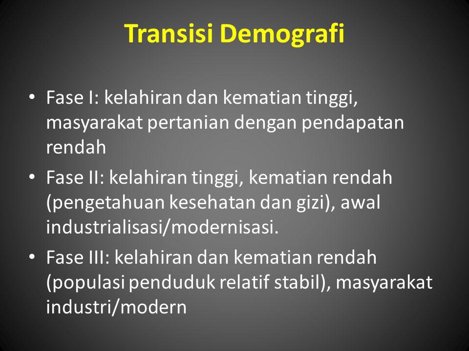 Transisi Demografi Fase I: kelahiran dan kematian tinggi, masyarakat pertanian dengan pendapatan rendah Fase II: kelahiran tinggi, kematian rendah (pe