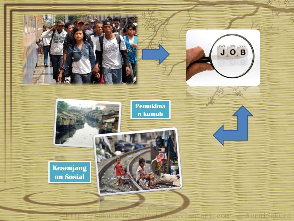 Permasalahan  Bagaimana karakteristik kaum urban untuk beradaptasi dalam menghadapi dunia kerja.