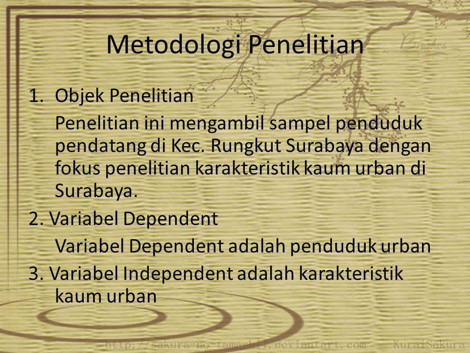 Metodologi Penelitian 1.Objek Penelitian Penelitian ini mengambil sampel penduduk pendatang di Kec. Rungkut Surabaya dengan fokus penelitian karakteri