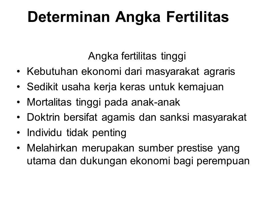 Determinan Angka Fertilitas Angka fertilitas tinggi Kebutuhan ekonomi dari masyarakat agraris Sedikit usaha kerja keras untuk kemajuan Mortalitas ting