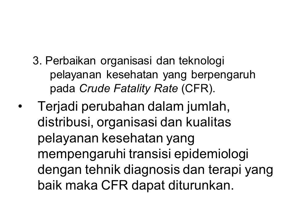 3. Perbaikan organisasi dan teknologi pelayanan kesehatan yang berpengaruh pada Crude Fatality Rate (CFR). Terjadi perubahan dalam jumlah, distribusi,