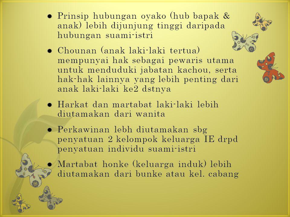 Perbandingan dgn di Indonesia