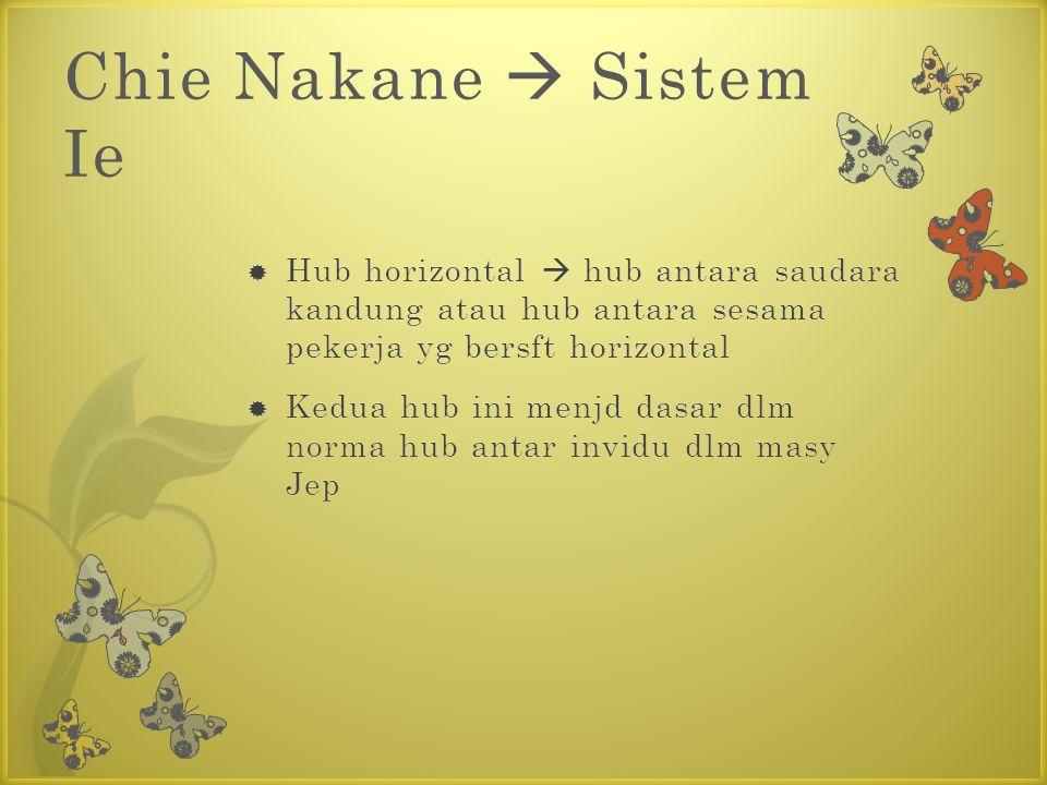 Aoi Kazuo  Sistem Ie