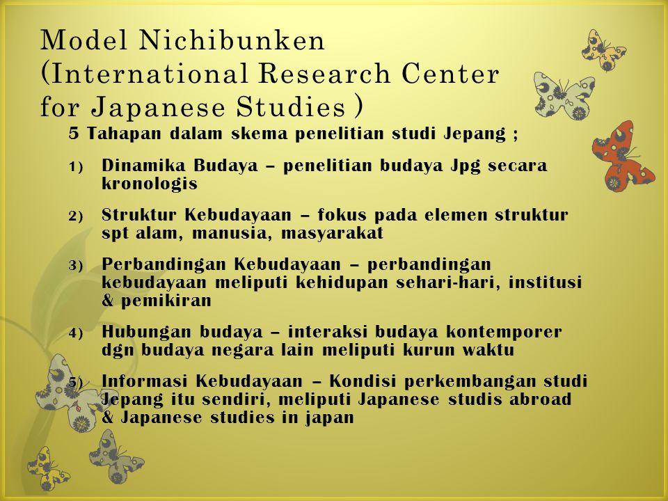 Model Nichibunken (International Research Center for Japanese Studies )
