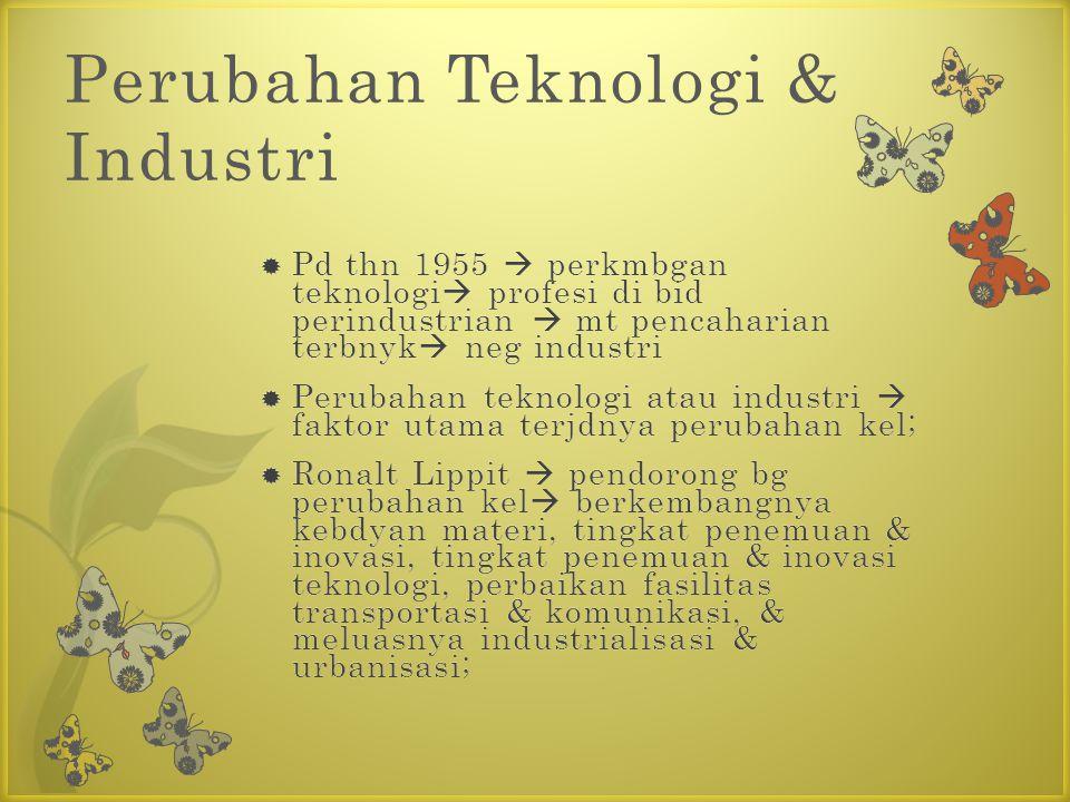 Perubahan Teknologi & Industri