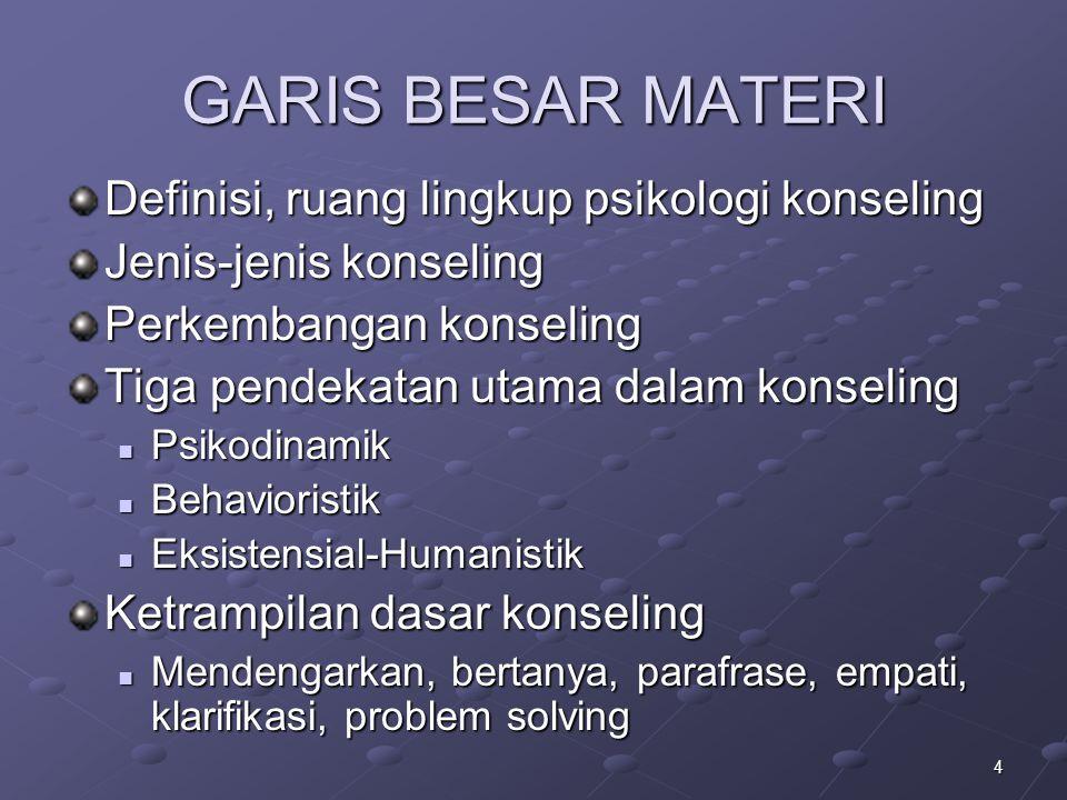 4 GARIS BESAR MATERI Definisi, ruang lingkup psikologi konseling Jenis-jenis konseling Perkembangan konseling Tiga pendekatan utama dalam konseling Ps
