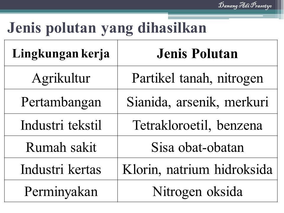 Jenis polutan yang dihasilkan Lingkungan kerja Jenis Polutan AgrikulturPartikel tanah, nitrogen PertambanganSianida, arsenik, merkuri Industri tekstil