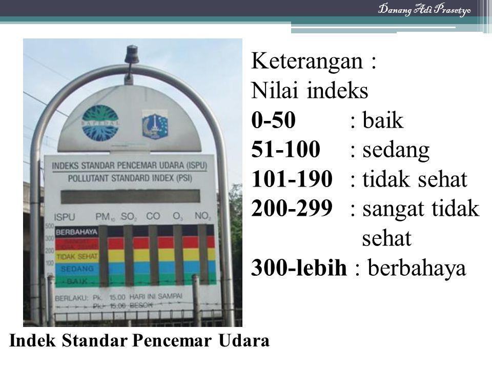 Indek Standar Pencemar Udara Keterangan : Nilai indeks 0-50 : baik 51-100 : sedang 101-190 : tidak sehat 200-299 : sangat tidak sehat 300-lebih : berb