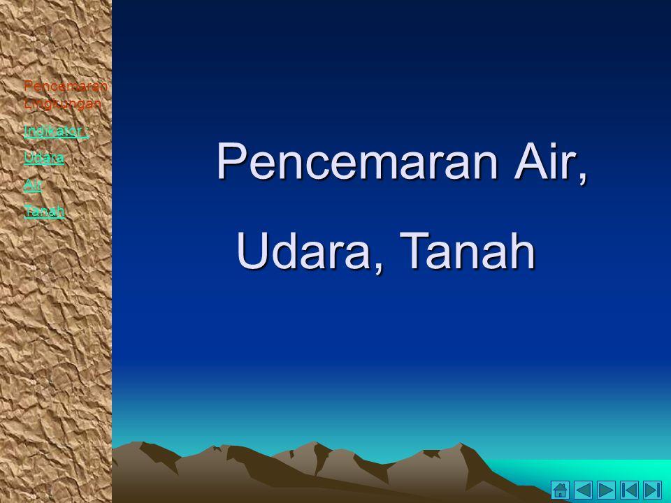 Pencemaran Lingkungan Indikator : Udara Air Tanah Pencemaran Air, Udara, Tanah