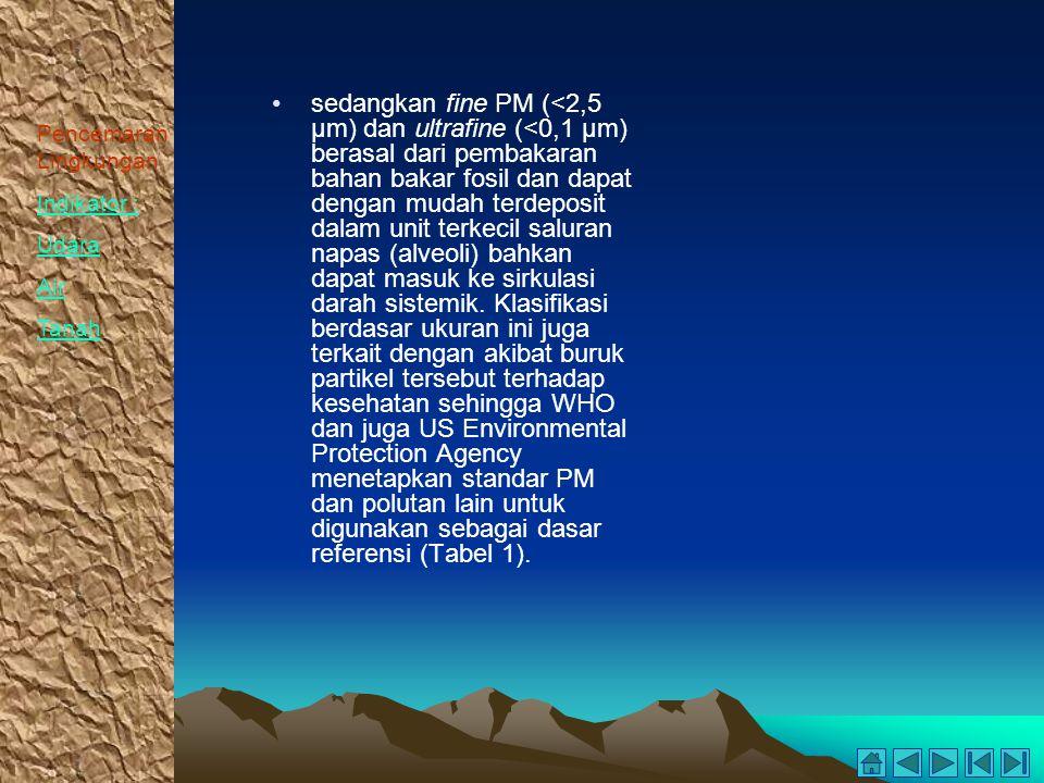 Pencemaran Lingkungan Indikator : Udara Air Tanah sedangkan fine PM (<2,5 μm) dan ultrafine (<0,1 μm) berasal dari pembakaran bahan bakar fosil dan da