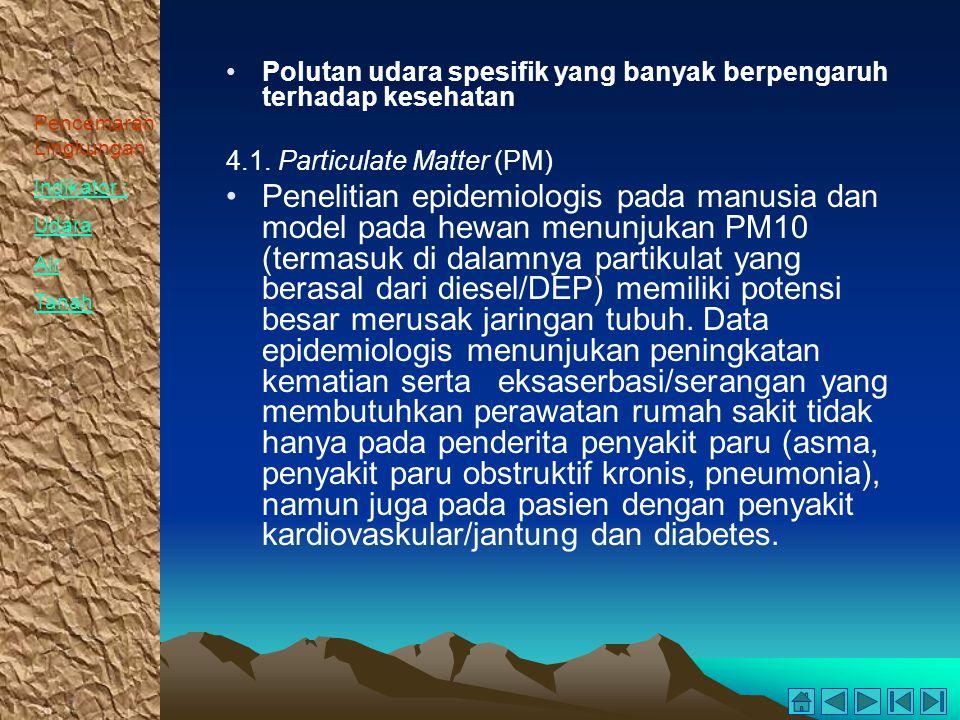 Pencemaran Lingkungan Indikator : Udara Air Tanah Polutan udara spesifik yang banyak berpengaruh terhadap kesehatan 4.1. Particulate Matter (PM) Penel
