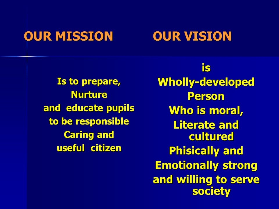 OUR MISSION OUR VISION Is to prepare, Nurture and educate pupils to be responsible Caring and useful citizen isWholly-developedPerson Who is moral, Li