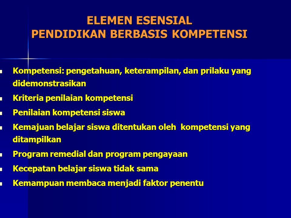 ELEMEN ESENSIAL PENDIDIKAN BERBASIS KOMPETENSI Kompetensi: pengetahuan, keterampilan, dan prilaku yang didemonstrasikan Kompetensi: pengetahuan, keter
